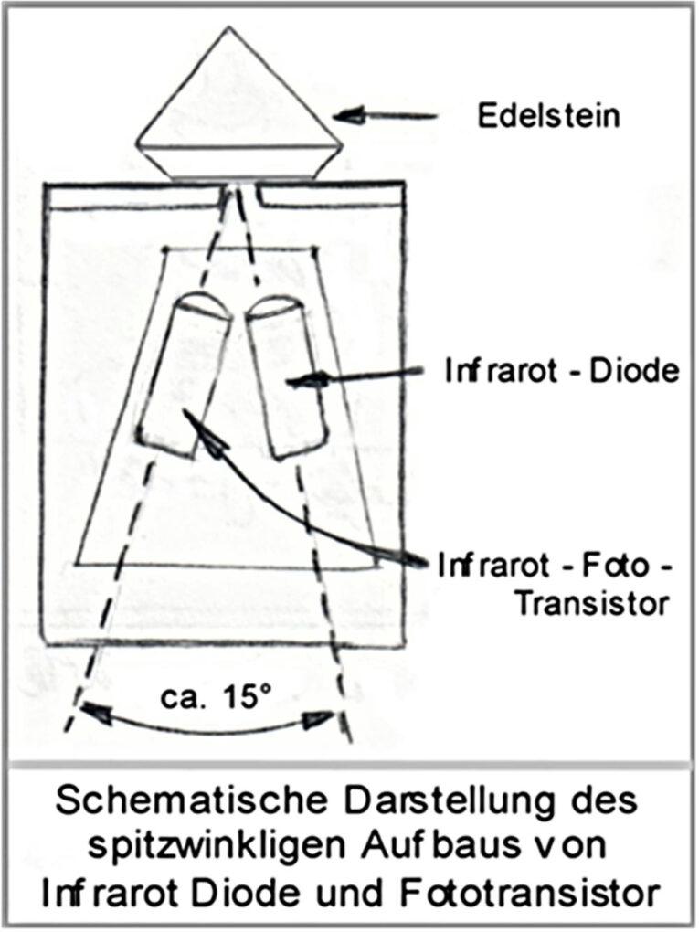 7-2020_Stones_Edelsteinlexikon_Reflektometer_Schema